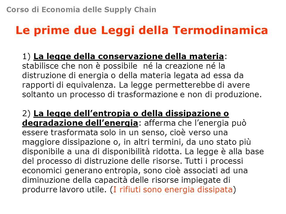 Il Bilancio dei Materiali EstrazioneLavorazione di baseFabbricazioneConsumo Emissione di non prodotti Attività di trasformazione Riciclaggio Ambiente come ricettore di rifiuti Danno ambientale (Esternalità) Corso di Economia delle Supply Chain