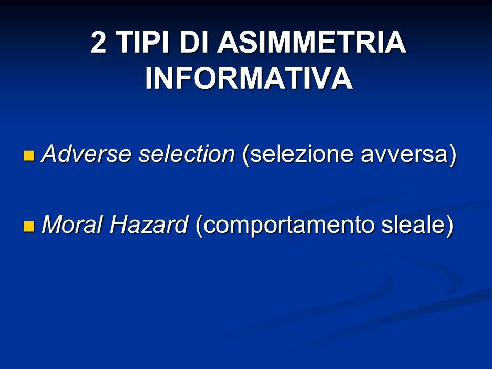 Adverse selection (selezione avversa) Adverse selection (selezione avversa) Moral Hazard (comportamento sleale) Moral Hazard (comportamento sleale) 2