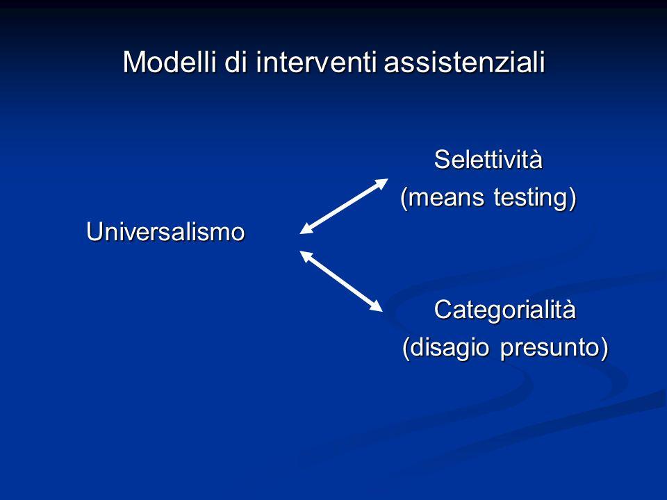 Modelli di interventi assistenziali Universalismo Selettività (means testing) Categorialità (disagio presunto)