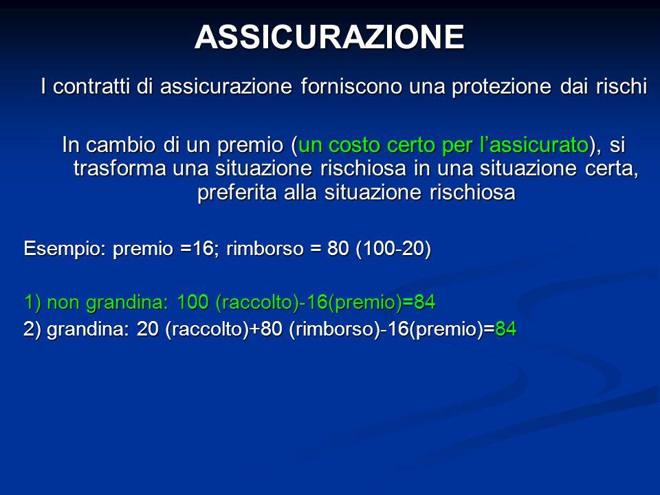 La spesa per il welfare state Lassistenza La spesa per il welfare state Lassistenza Salvatore Curatolo