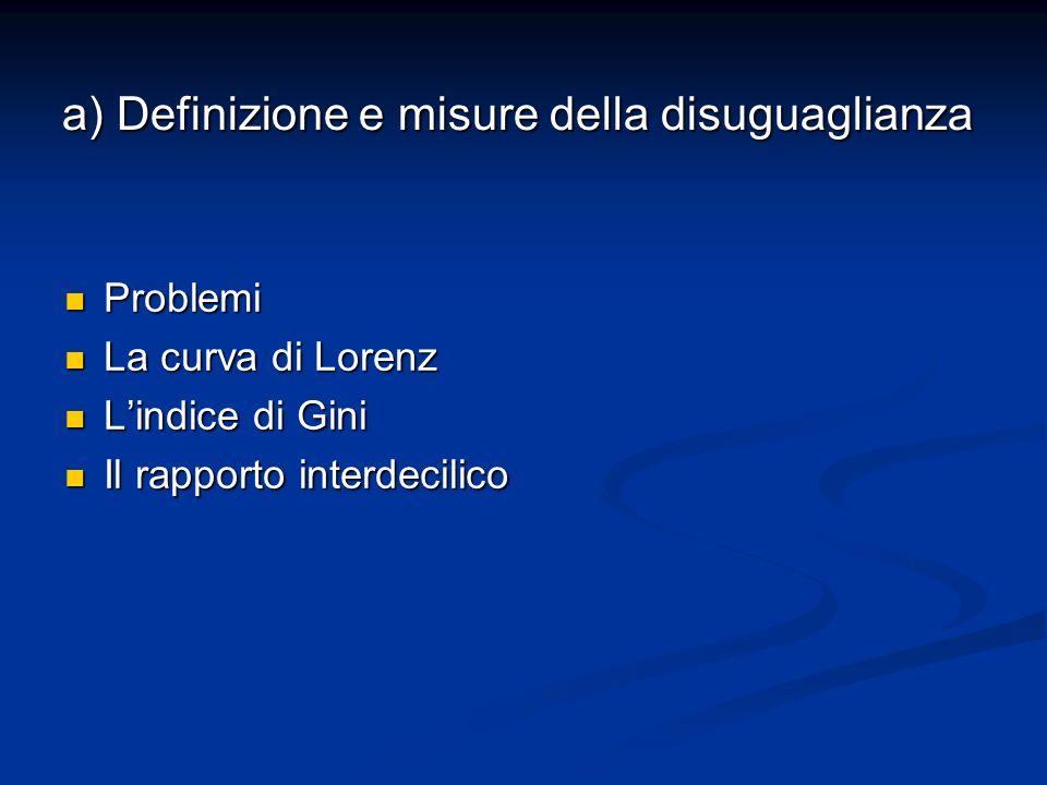 a) Definizione e misure della disuguaglianza Problemi Problemi La curva di Lorenz La curva di Lorenz Lindice di Gini Lindice di Gini Il rapporto inter