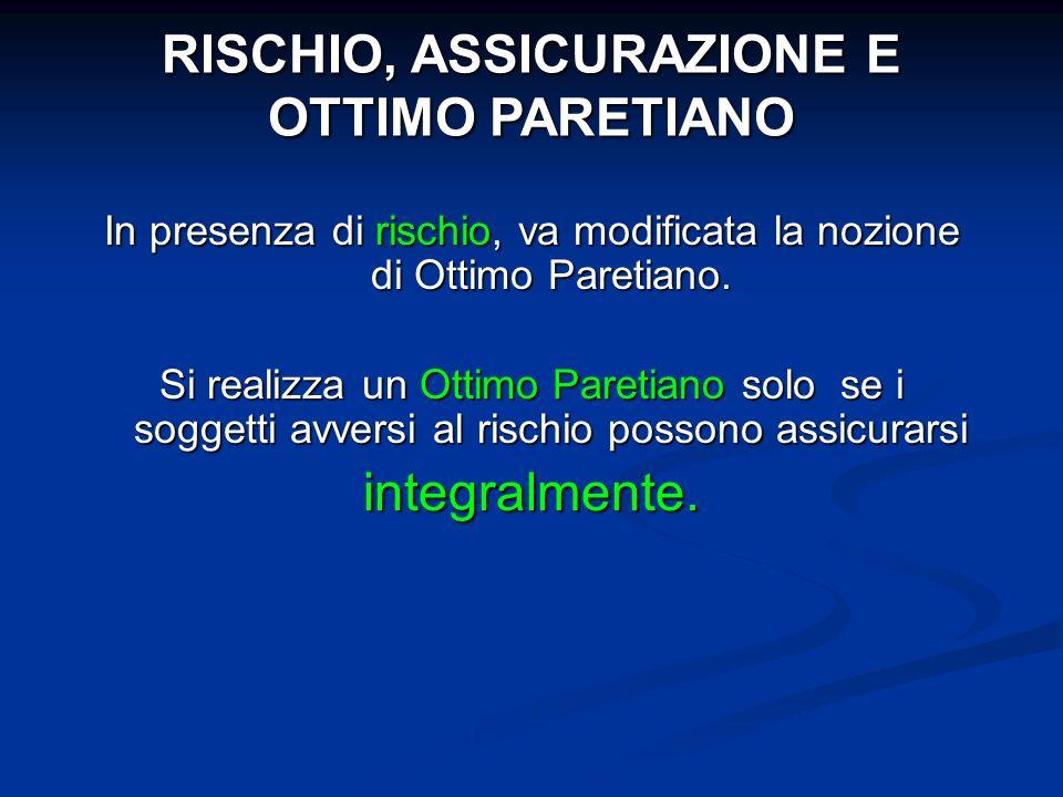 Esempio : reddito mensile di 3000 Euro; 2 ad.+ 1 minore OCSE modificata OCSE modificata (2 ad.
