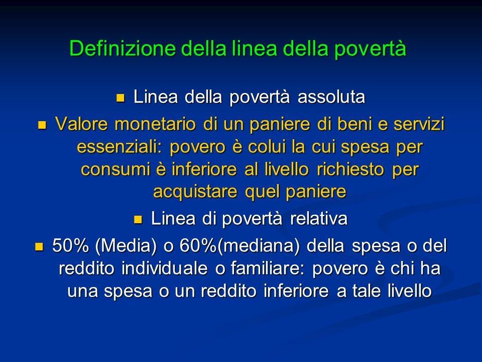 Definizione della linea della povertà Linea della povertà assoluta Linea della povertà assoluta Valore monetario di un paniere di beni e servizi essen