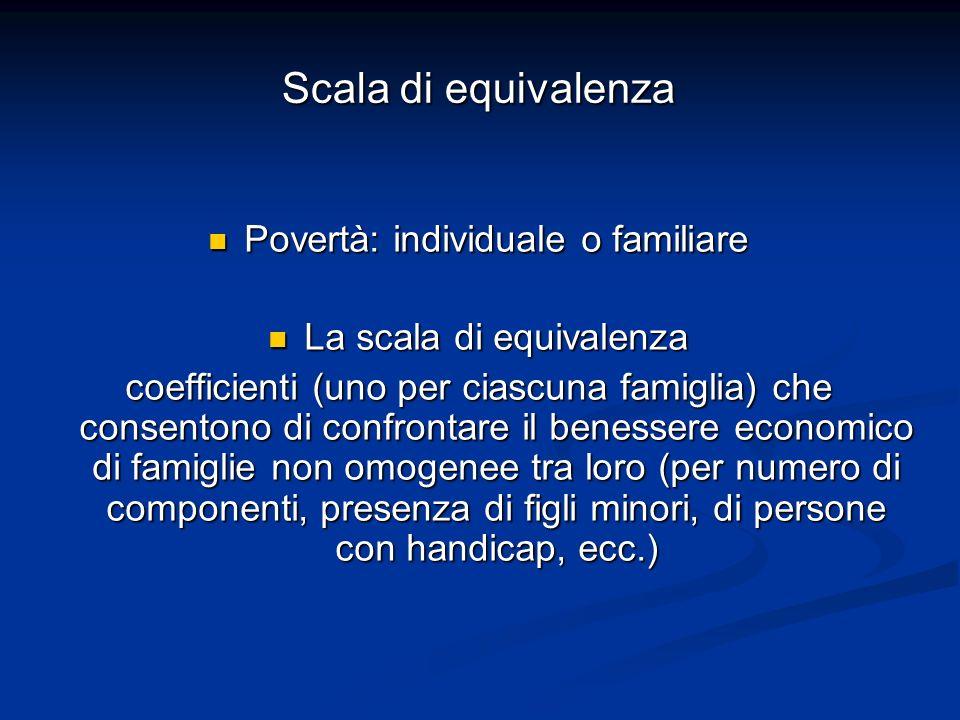 Scala di equivalenza Povertà: individuale o familiare Povertà: individuale o familiare La scala di equivalenza La scala di equivalenza coefficienti (u