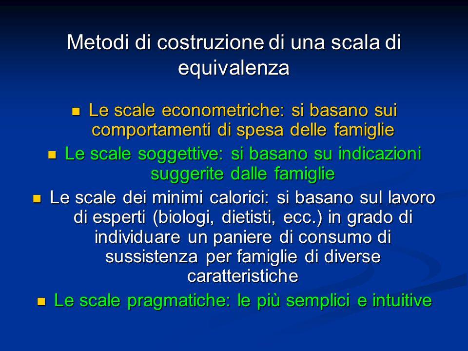 Metodi di costruzione di una scala di equivalenza Le scale econometriche: si basano sui comportamenti di spesa delle famiglie Le scale econometriche: