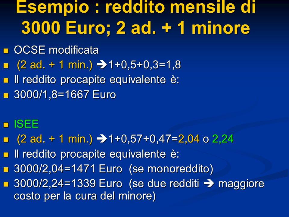 Esempio : reddito mensile di 3000 Euro; 2 ad. + 1 minore OCSE modificata OCSE modificata (2 ad. + 1 min.) 1+0,5+0,3=1,8 (2 ad. + 1 min.) 1+0,5+0,3=1,8