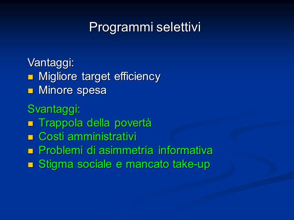 Programmi selettivi Svantaggi: Trappola della povertà Trappola della povertà Costi amministrativi Costi amministrativi Problemi di asimmetria informat