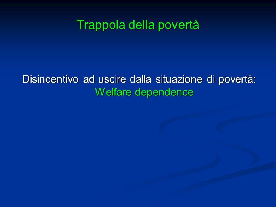 Trappola della povertà Disincentivo ad uscire dalla situazione di povertà: Welfare dependence