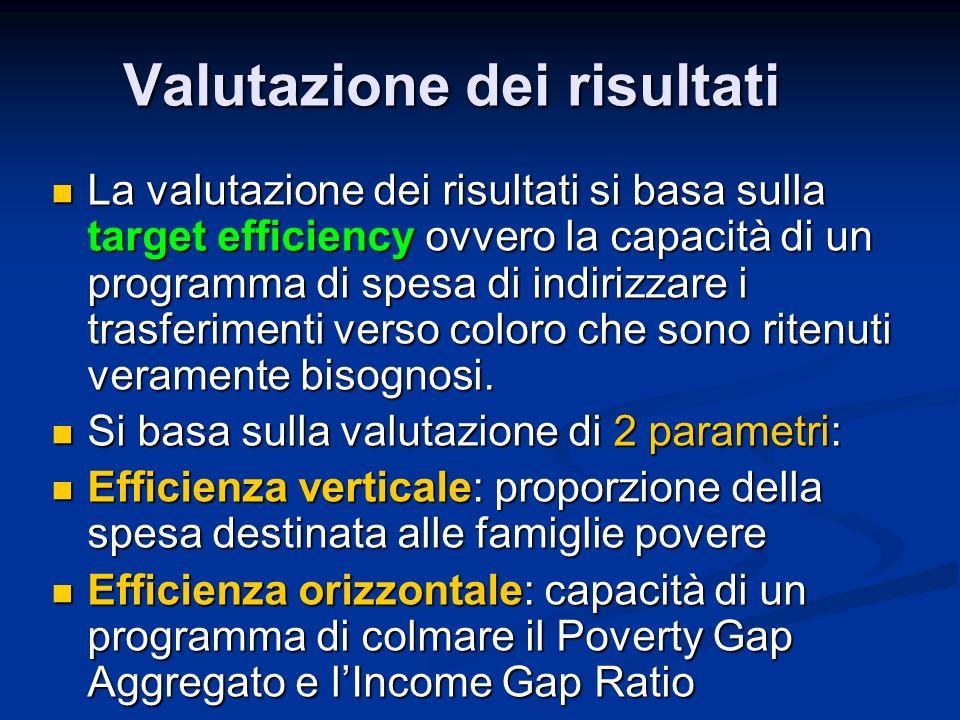 Valutazione dei risultati La valutazione dei risultati si basa sulla target efficiency ovvero la capacità di un programma di spesa di indirizzare i tr
