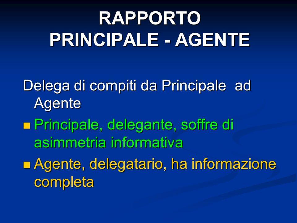 Delega di compiti da Principale ad Agente Principale, delegante, soffre di asimmetria informativa Principale, delegante, soffre di asimmetria informat