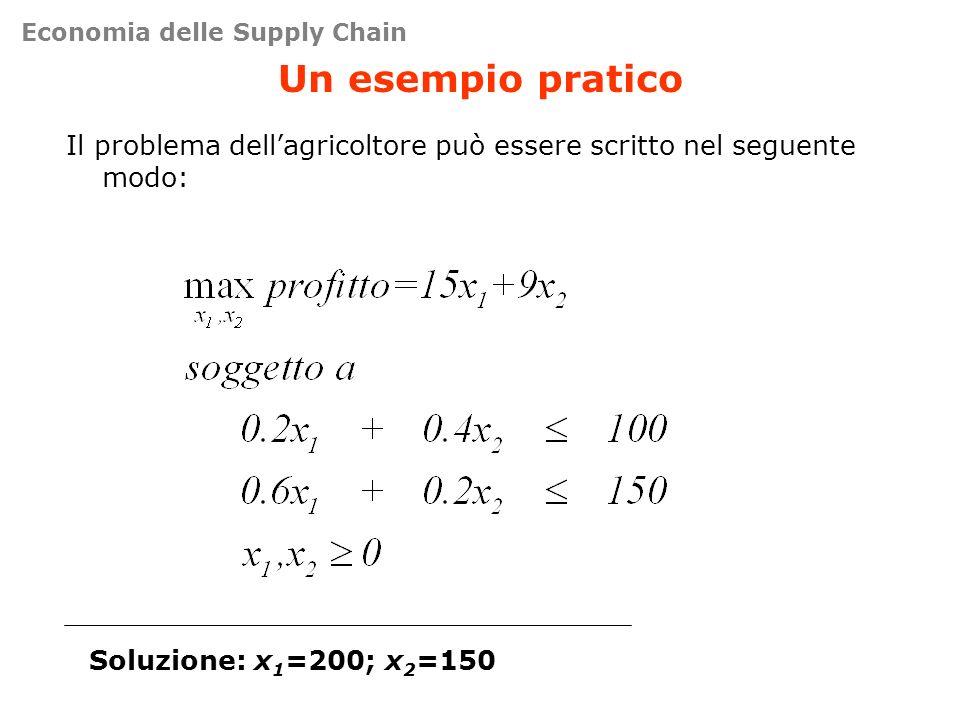 Un esempio pratico Il problema dellagricoltore può essere scritto nel seguente modo: Soluzione: x 1 =200; x 2 =150 Economia delle Supply Chain