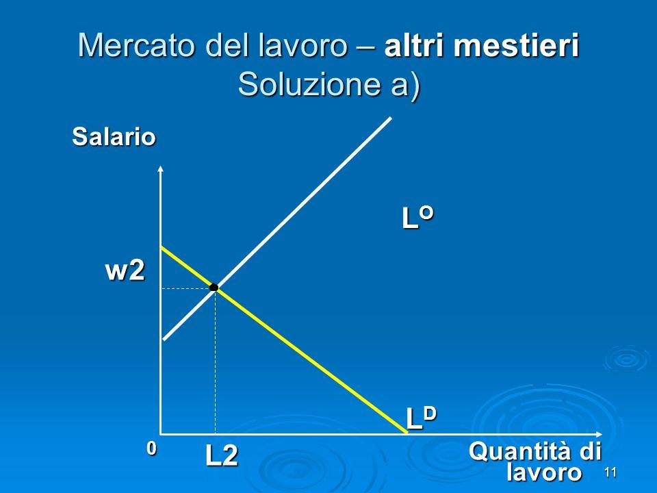 11 Mercato del lavoro – altri mestieri Soluzione a) w2 0 Quantità di L2 LOLOLOLO LDLDLDLD Salario lavoro