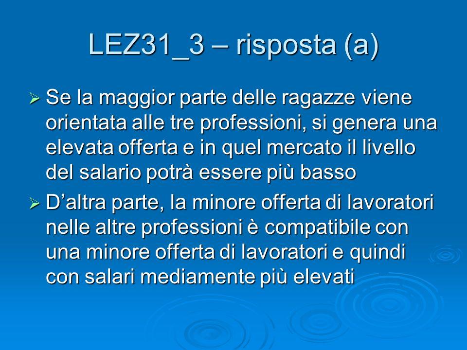 LEZ31_3 – risposta (a) Se la maggior parte delle ragazze viene orientata alle tre professioni, si genera una elevata offerta e in quel mercato il livello del salario potrà essere più basso Se la maggior parte delle ragazze viene orientata alle tre professioni, si genera una elevata offerta e in quel mercato il livello del salario potrà essere più basso Daltra parte, la minore offerta di lavoratori nelle altre professioni è compatibile con una minore offerta di lavoratori e quindi con salari mediamente più elevati Daltra parte, la minore offerta di lavoratori nelle altre professioni è compatibile con una minore offerta di lavoratori e quindi con salari mediamente più elevati