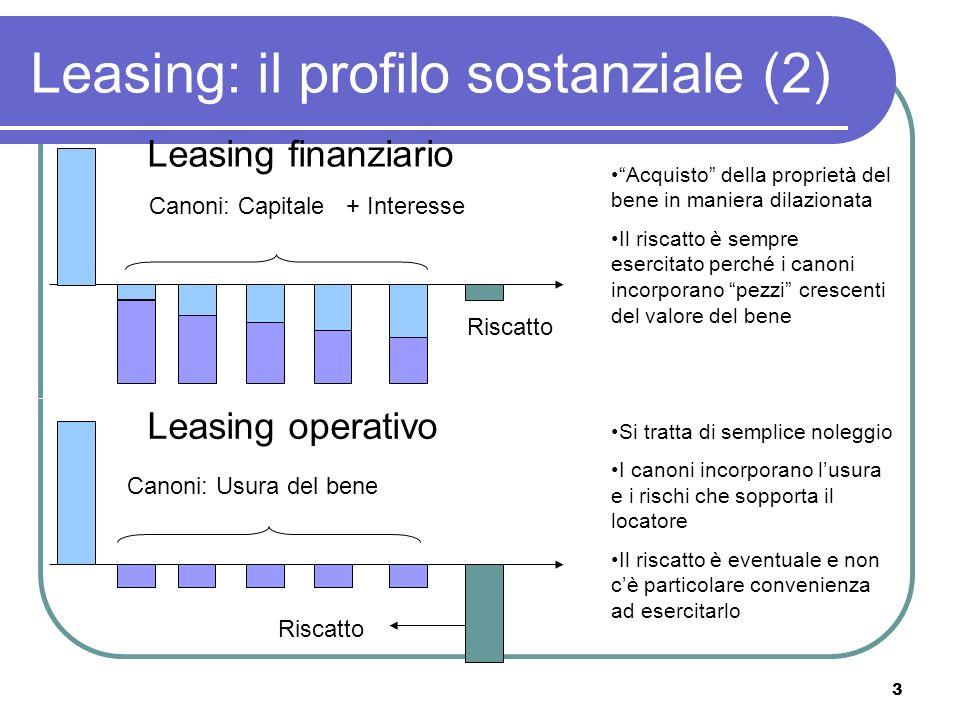 3 Leasing: il profilo sostanziale (2) Leasing finanziario Leasing operativo Acquisto della proprietà del bene in maniera dilazionata Il riscatto è sem