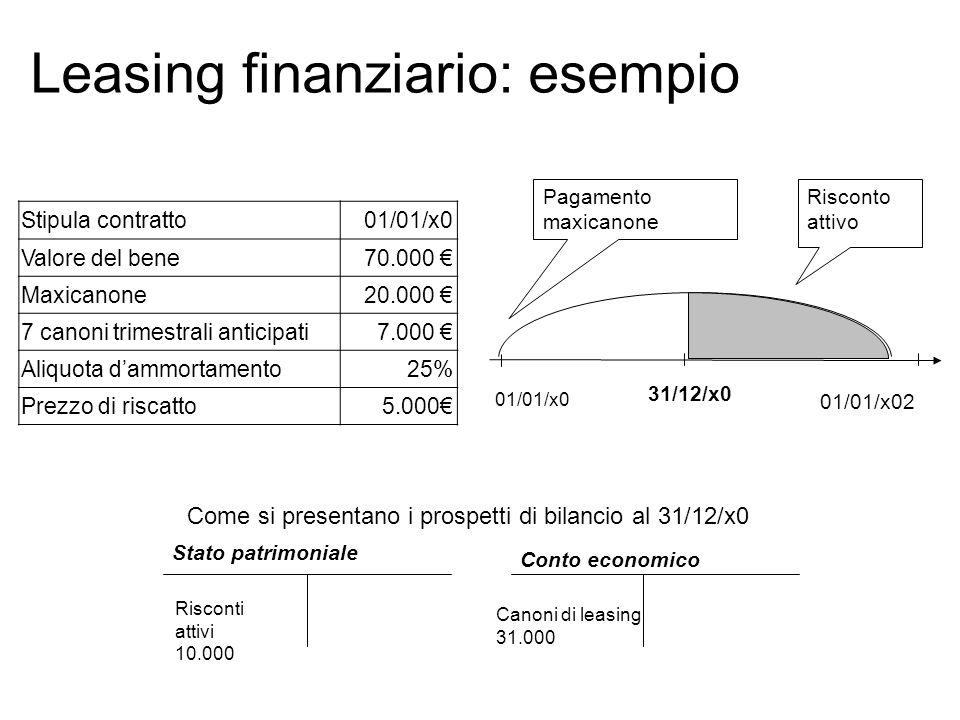Leasing finanziario: esempio Stipula contratto01/01/x0 Valore del bene70.000 Maxicanone20.000 7 canoni trimestrali anticipati7.000 Aliquota dammortame