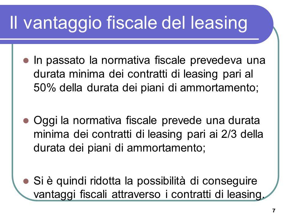 Il vantaggio fiscale del leasing In passato la normativa fiscale prevedeva una durata minima dei contratti di leasing pari al 50% della durata dei pia