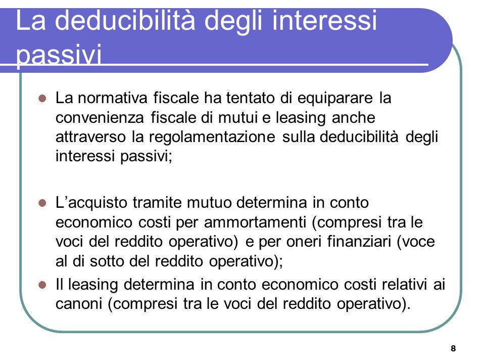 La deducibilità degli interessi passivi La normativa fiscale ha tentato di equiparare la convenienza fiscale di mutui e leasing anche attraverso la re