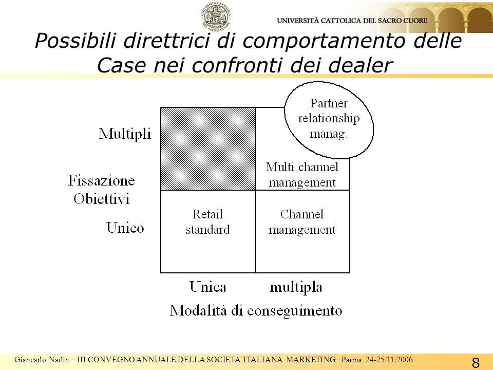 Giancarlo Nadin – III CONVEGNO ANNUALE DELLA SOCIETA ITALIANA MARKETING– Parma, 24-25/11/2006 8 Possibili direttrici di comportamento delle Case nei confronti dei dealer