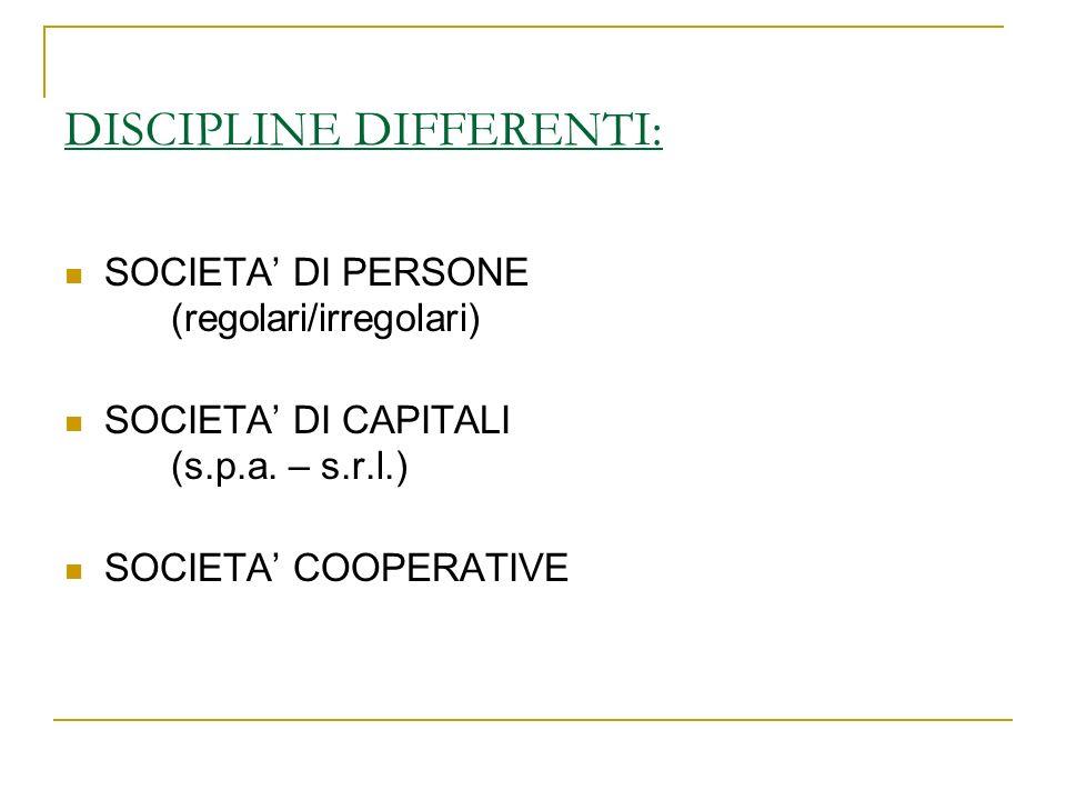 DISCIPLINE DIFFERENTI: SOCIETA DI PERSONE (regolari/irregolari) SOCIETA DI CAPITALI (s.p.a.