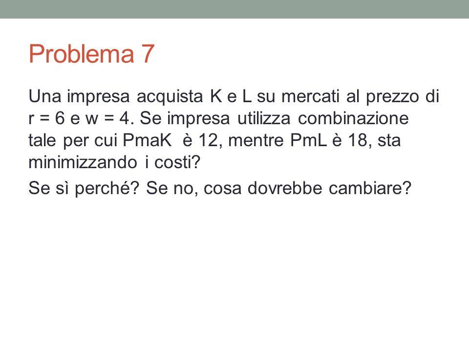 Problema 7 Una impresa acquista K e L su mercati al prezzo di r = 6 e w = 4.