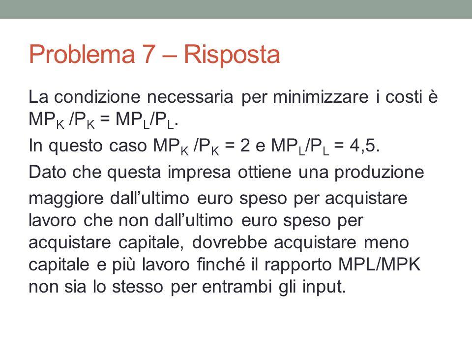 Problema 7 – Risposta La condizione necessaria per minimizzare i costi è MP K /P K = MP L /P L.
