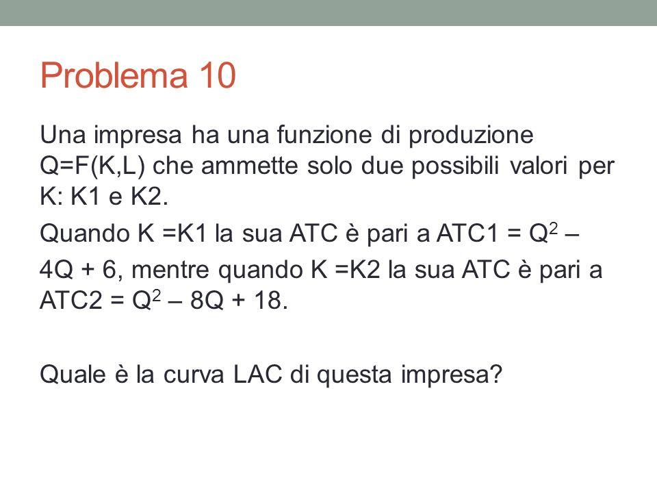 Problema 10 Una impresa ha una funzione di produzione Q=F(K,L) che ammette solo due possibili valori per K: K1 e K2.