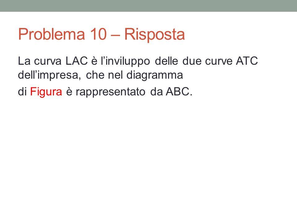 Problema 10 – Risposta La curva LAC è linviluppo delle due curve ATC dellimpresa, che nel diagramma di Figura è rappresentato da ABC.