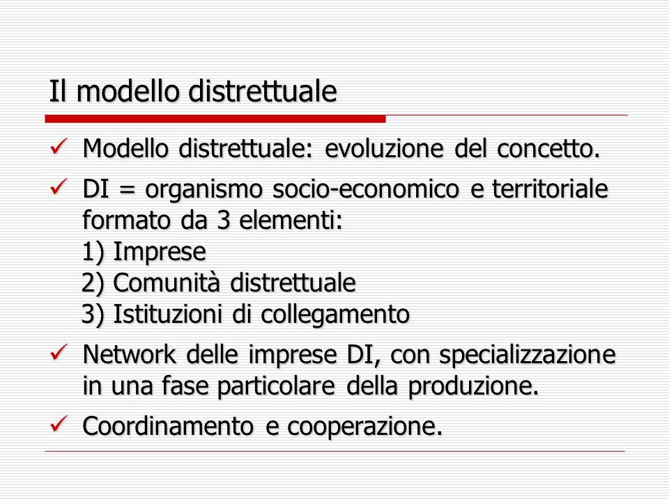 Il modello distrettuale Trasmissione del sapere e delle abilità.