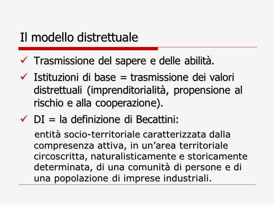 Il modello distrettuale DI = area territoriale con proprie coerenze.