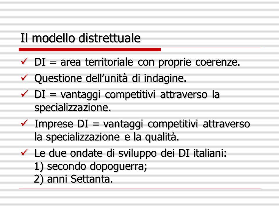 Il modello distrettuale Sviluppo DI = basato su relazioni fittissime tra le imprese, e tra imprese e istituzioni.