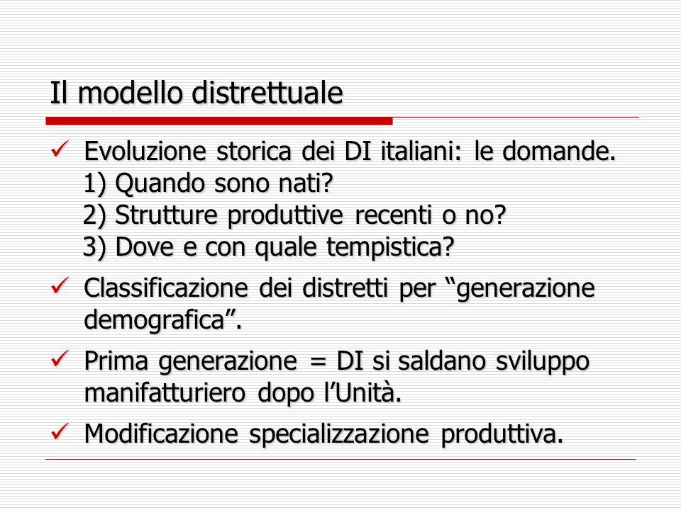 Il modello distrettuale Evoluzione storica dei DI italiani: le domande. Evoluzione storica dei DI italiani: le domande. 1) Quando sono nati? 1) Quando