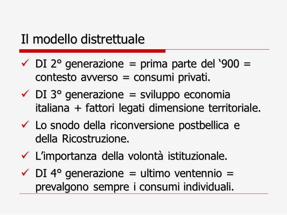 Il modello distrettuale DI 2° generazione = prima parte del 900 = contesto avverso = consumi privati. DI 2° generazione = prima parte del 900 = contes