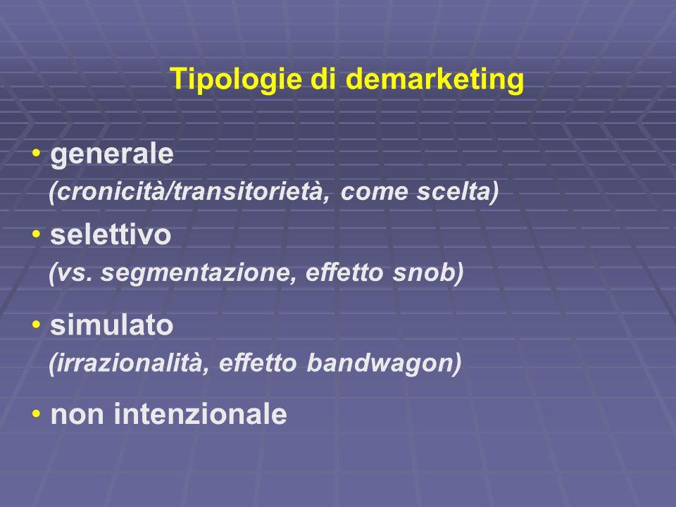 Tipologie di demarketing generale (cronicità/transitorietà, come scelta) selettivo (vs. segmentazione, effetto snob) simulato (irrazionalità, effetto