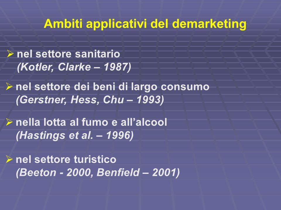 nel settore dei beni di largo consumo (Gerstner, Hess, Chu – 1993) nel settore sanitario (Kotler, Clarke – 1987) nella lotta al fumo e allalcool (Hast