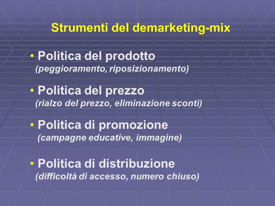 Strumenti del demarketing-mix Politica del prodotto (peggioramento, riposizionamento) Politica del prezzo (rialzo del prezzo, eliminazione sconti) Pol