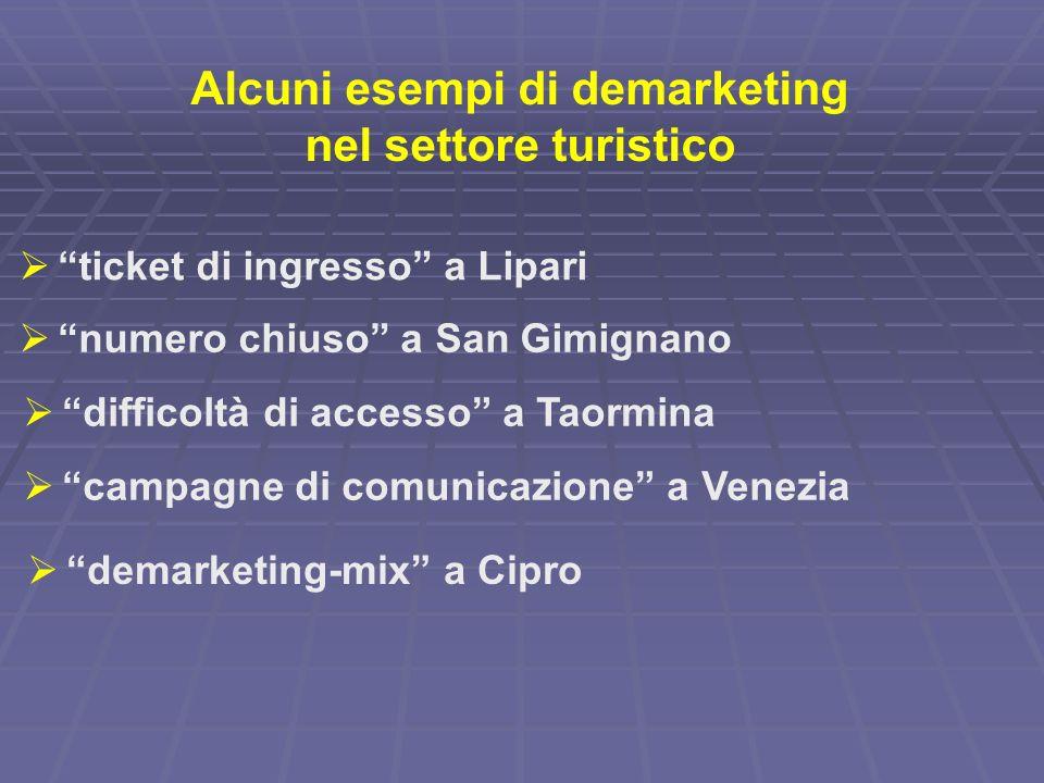 Alcuni esempi di demarketing nel settore turistico numero chiuso a San Gimignano ticket di ingresso a Lipari difficoltà di accesso a Taormina campagne