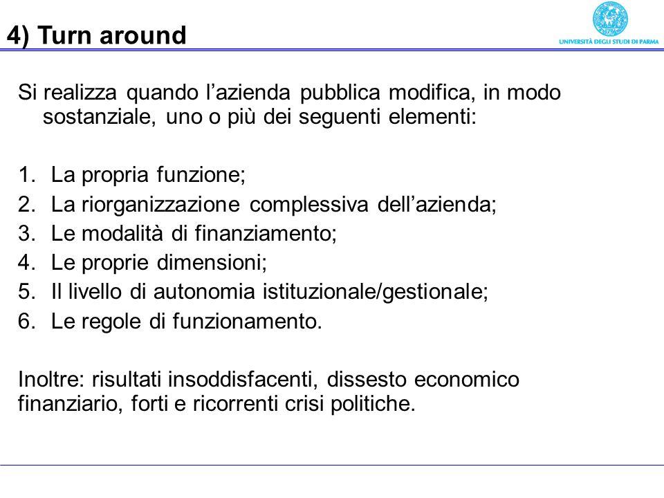 Economia delle aziende pubbliche 4) Turn around Si realizza quando lazienda pubblica modifica, in modo sostanziale, uno o più dei seguenti elementi: 1.La propria funzione; 2.La riorganizzazione complessiva dellazienda; 3.Le modalità di finanziamento; 4.Le proprie dimensioni; 5.Il livello di autonomia istituzionale/gestionale; 6.Le regole di funzionamento.
