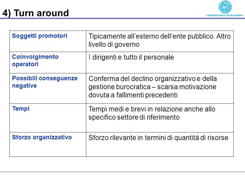 Economia delle aziende pubbliche 4) Turn around Soggetti promotori Tipicamente allesterno dellente pubblico.