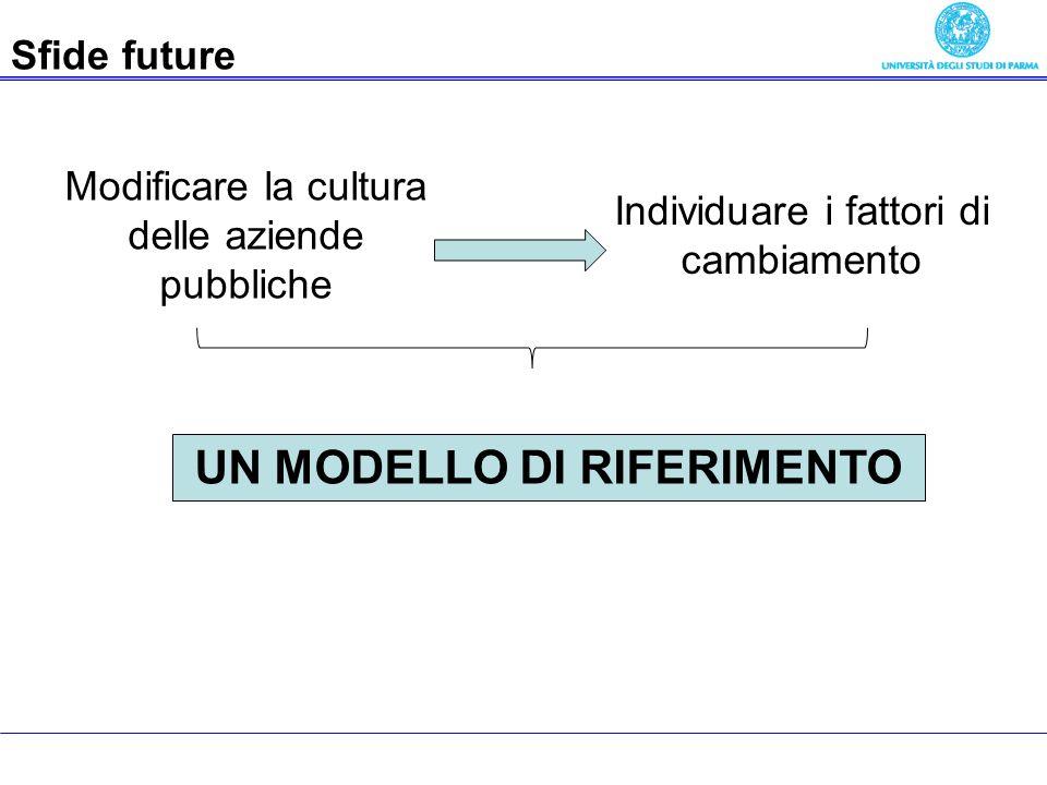 Economia delle aziende pubbliche Sfide future Modificare la cultura delle aziende pubbliche Individuare i fattori di cambiamento UN MODELLO DI RIFERIMENTO