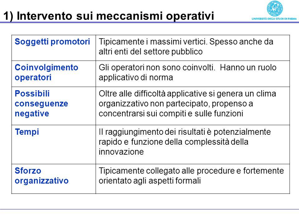 Economia delle aziende pubbliche 1) Intervento sui meccanismi operativi Soggetti promotoriTipicamente i massimi vertici.