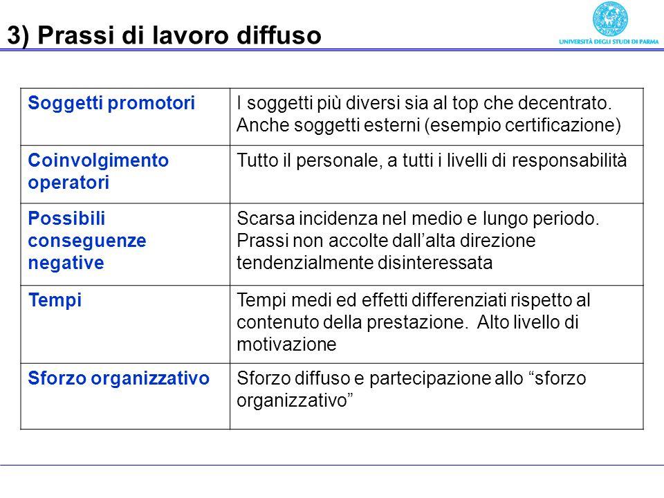 Economia delle aziende pubbliche 3) Prassi di lavoro diffuso Soggetti promotoriI soggetti più diversi sia al top che decentrato.