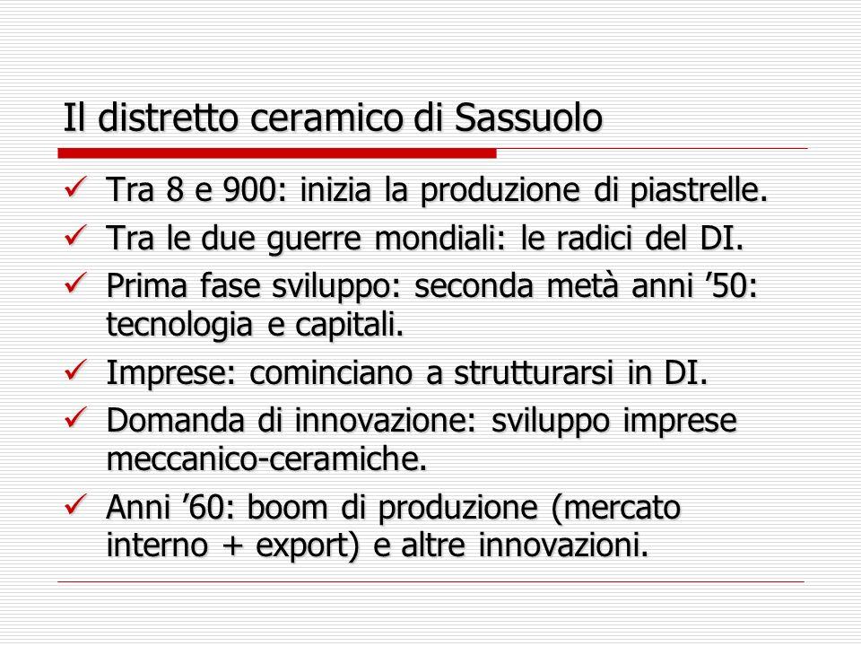 Il distretto ceramico di Sassuolo Primi problemi di congestione.