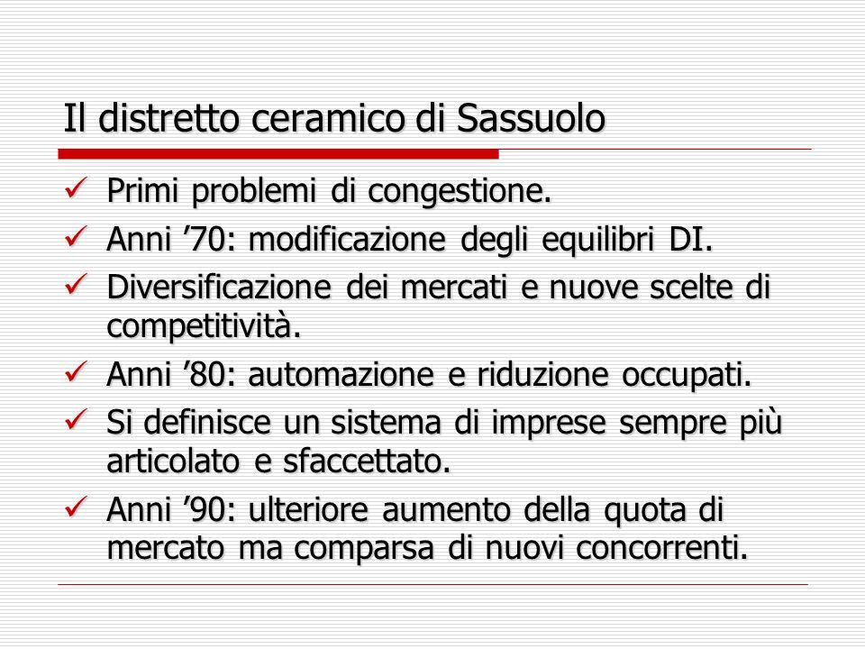 Sassuolo: la formazione professionale Prime esperienze: anni 50 del Novecento.