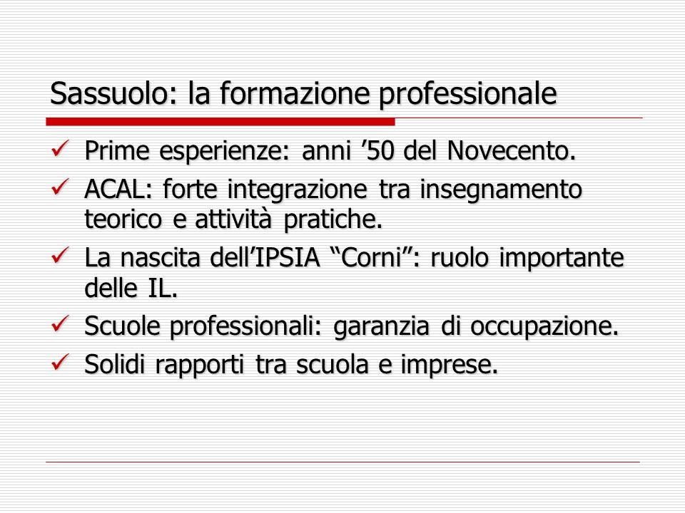 Sassuolo: lassociazionismo imprenditoriale Assopiastrelle: il perno della cooperazione.