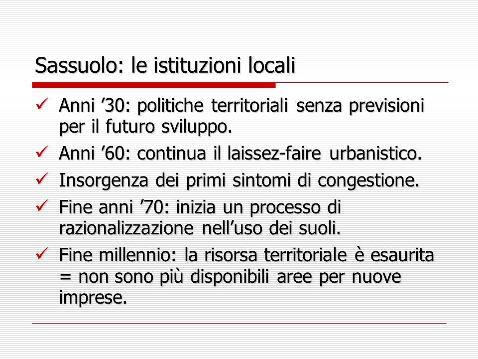 Sassuolo: le istituzioni locali Anni 30: politiche territoriali senza previsioni per il futuro sviluppo. Anni 30: politiche territoriali senza previsi