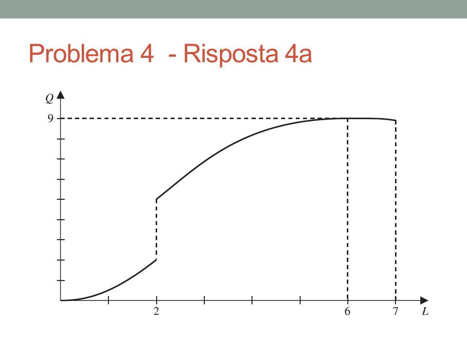 Problema 4- Risposta 4a