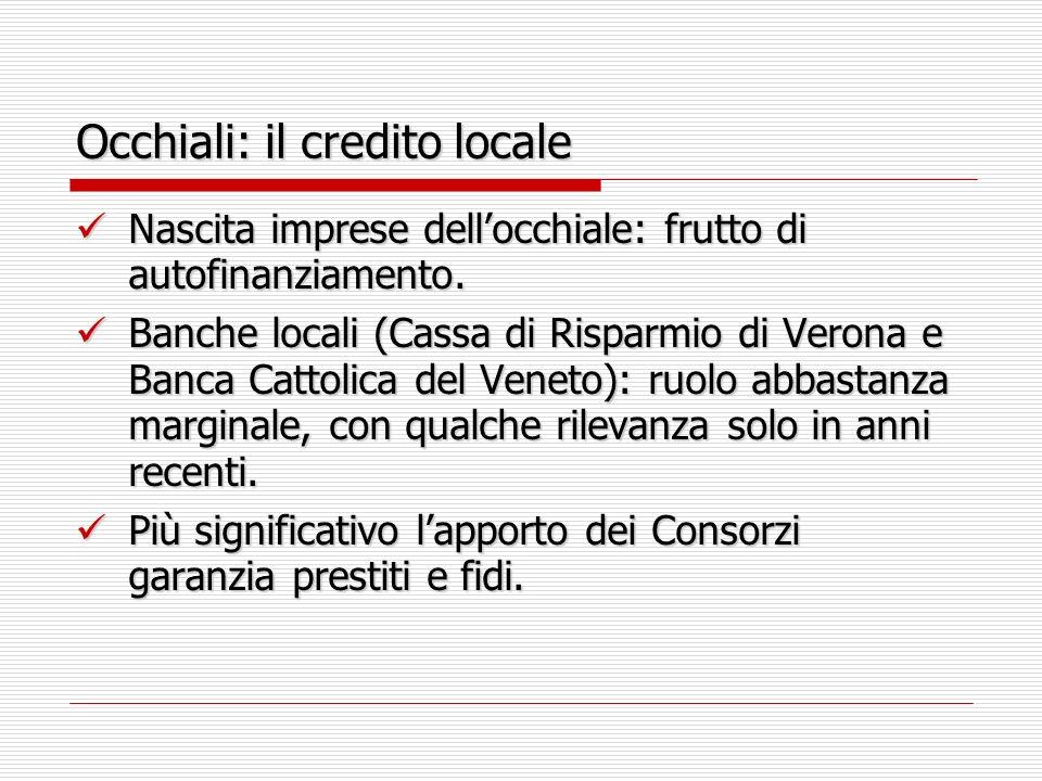 Occhiali: il credito locale Nascita imprese dellocchiale: frutto di autofinanziamento.