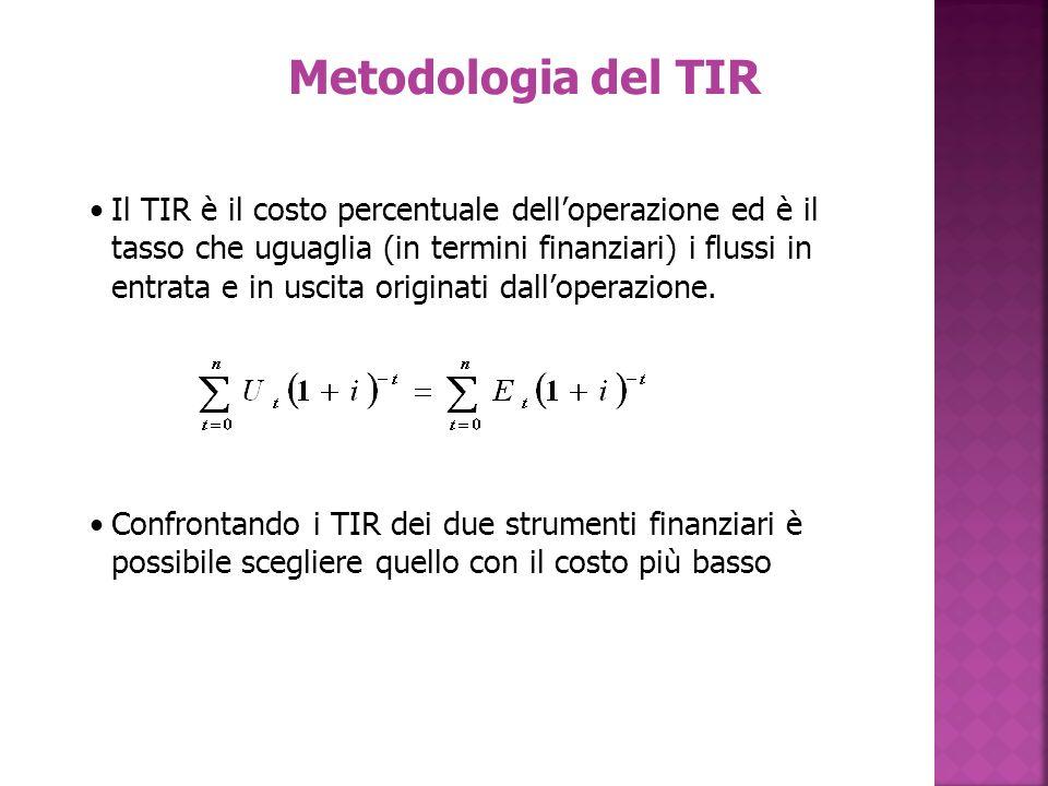 Metodologia del TIR Il TIR è il costo percentuale delloperazione ed è il tasso che uguaglia (in termini finanziari) i flussi in entrata e in uscita originati dalloperazione.