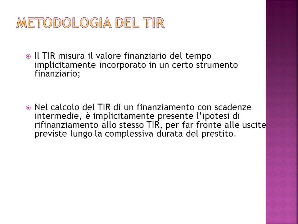Il TIR misura il valore finanziario del tempo implicitamente incorporato in un certo strumento finanziario; Nel calcolo del TIR di un finanziamento con scadenze intermedie, è implicitamente presente lipotesi di rifinanziamento allo stesso TIR, per far fronte alle uscite previste lungo la complessiva durata del prestito.