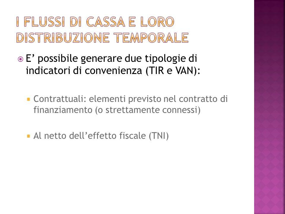 E possibile generare due tipologie di indicatori di convenienza (TIR e VAN): Contrattuali: elementi previsto nel contratto di finanziamento (o strettamente connessi) Al netto delleffetto fiscale (TNI)